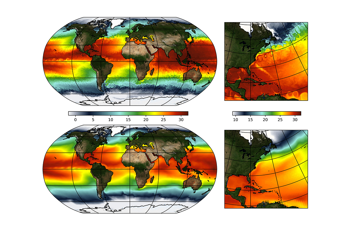 Sea-surface temperature field from September 21, 2018 as represented in (top) HR and (bottom) LR simulations. Right panels show a blow-up of the western North Atlantic region, with a simulated hurricane-induced cold wake visible east of the Bahamas in the HR panel (top right). Weather extremes, such as hurricanes, are not captured by LR because of the coarse model resolution. Image credit: Dr. Ping Chang.